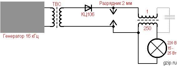 Схема работы капанадзе