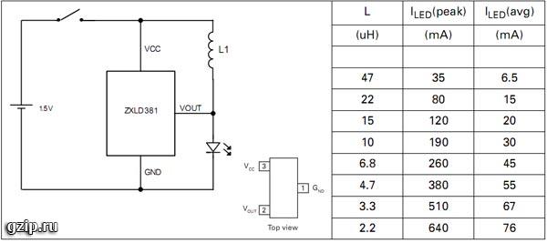 Схема включения ZXLD381